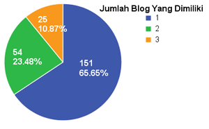 sb2005-blog-jml.png
