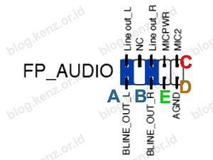 Front Panel Audio Connector