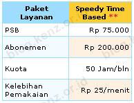 Telkom Speedy Tarif