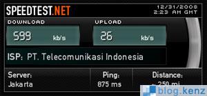 Speed Test Telkom Speedy Kantor